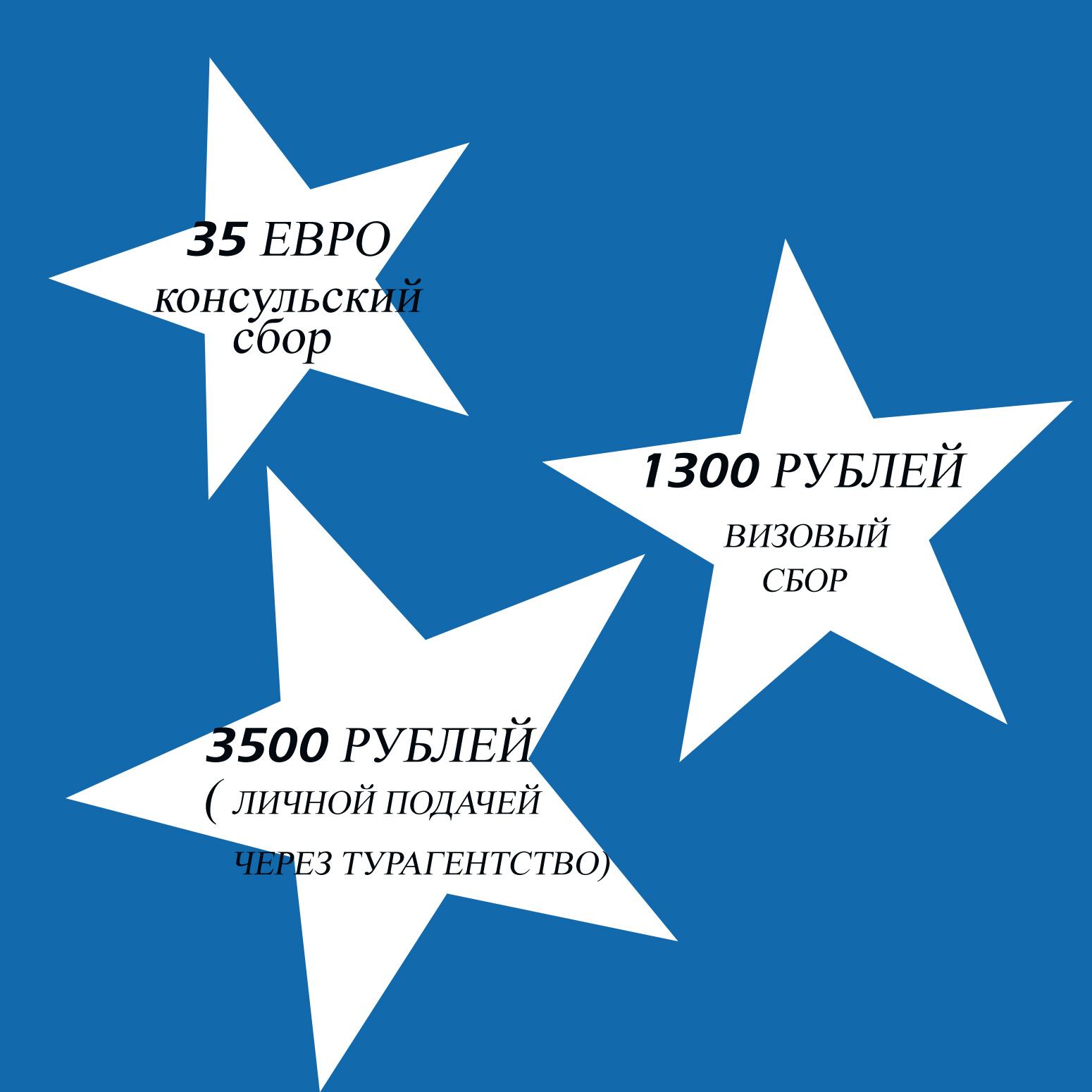 Цена на эстонскую визу в шенген