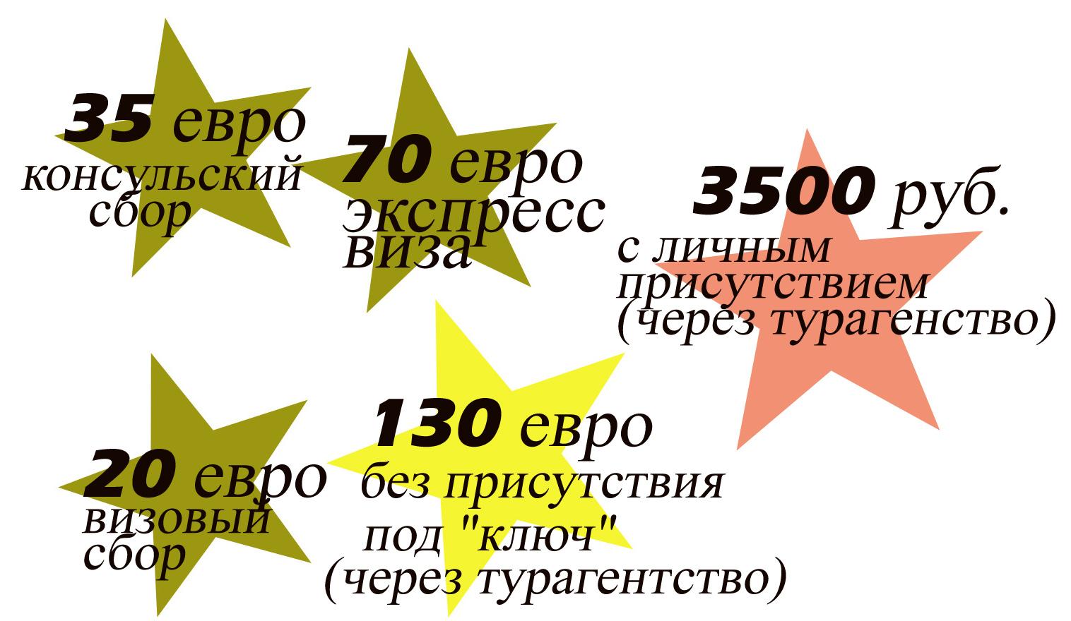 Выгодные цены на визу в Литву