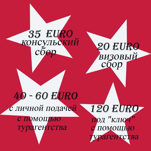 Выгодные цены на визу в Польшу
